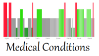 template for SHC page logos MEDICAL CONDITIONS