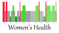 template for SHC page logos WOMEN'S HEALTH